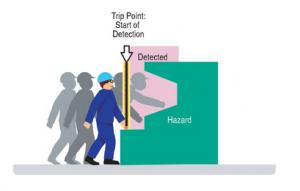 09. Protecciones colectivas en la industria : Detección parcial del cuerpo del operario