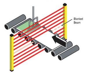 10. Protecciones colectivas en la industria : Deteccion selectiva al paso de objetos
