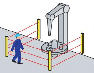 12. Protecciones colectivas en la industria : Detección mediante cortina de luz perimetral