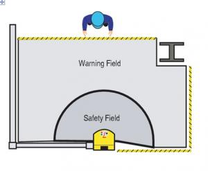 13. Protecciones colectivas en la industria : Deteccion mediante escaner con zona de advertencia y zona de seguridad
