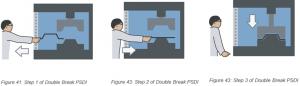 14. Protecciones colectivas en la industria : Detección de entrada y salida del operario que marca la pauta de funcionamiento de la máquina