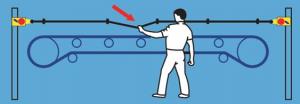 2. Sistemas de seguridad en la industria : Parada de emergencia mediante tirado en cable